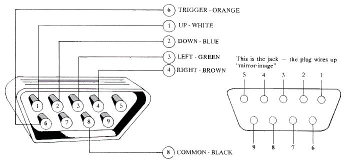 Joytricksrhatariarchivesorg: Atari Wiring Diagram At Gmaili.net